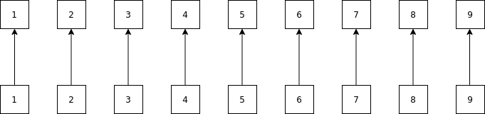 New data structure